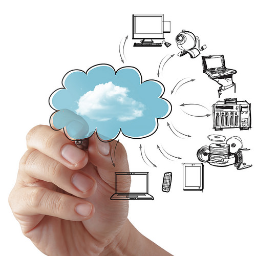 Whether You're For or Against Cloud Computing, Quash These Myths to Make the Best Decisions